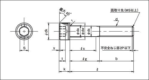 六角穴付きボルト カオル産業株式会社(公式ホームページ)